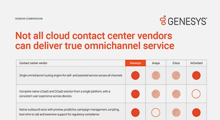 Not all contact center tech is cloud ready-VC-resource_center-EN