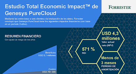 Purecloud tei infographic resource center es