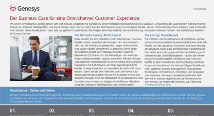 52bb4834 building the business case for omnichannel cx tipsheet resourcethumbnail de