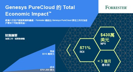 534791b9 the total economic impact of genesys purecloud wp resource center cn