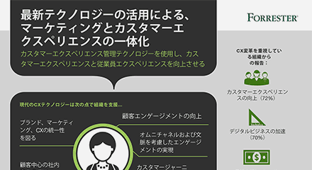 CX_Convergence_TLP-Infographic-resource_center-JP
