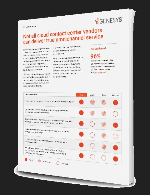 Not all contact center tech is cloud ready vc 3d en