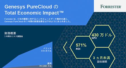 Genesys-PureCloud-TEI-IG-resource_center-JP