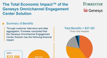 Forrester-TEI-report-infographic-Resourcethumbnail