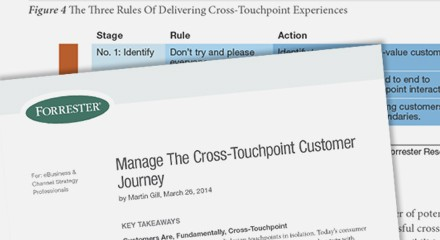 Forrester manage cross touchpoint thumbnail
