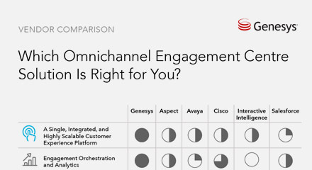 Omnichannel-VendorComparison-Resourcethumbnail-QE