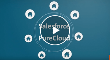 Purecloud for salesforce video resource center en