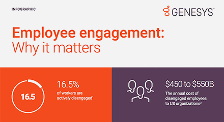 Thumbnails-Employee-Engagement-Why-it-matter-IG-resource_center-UK