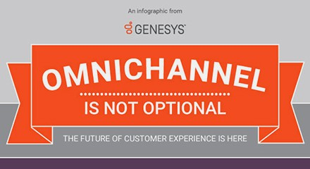 Thumbnails-Omnichannel-No-Longer-Optional-IG-resource_center-EN