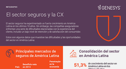 a0e2b1a3-el-sector-seguros-y-la-cx-resource_center-in-es