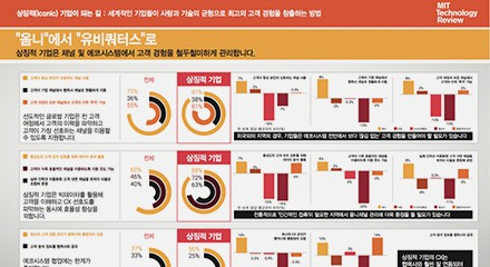 a6525e91-info_graphic_3_v8_kor-resource_thumbnail-korean