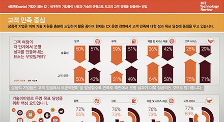 adc4d87a-info_graphic_2_v3_kor-resource_thumbnail-korean