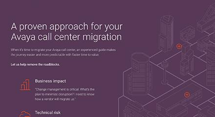 Thumbnail kit migrationjourney ceros in resource center en
