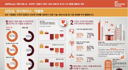 ec8eb869-info_graphic_1_v7_kor-resource_thumbnail-korean