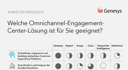 F1f9e2a6 omnichannel vendorcomparison resourcethumbnail de