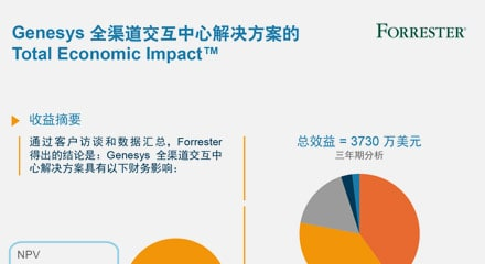 fdb41d1e-forrester-tei-report-infographic-resourcethumbnail-cn